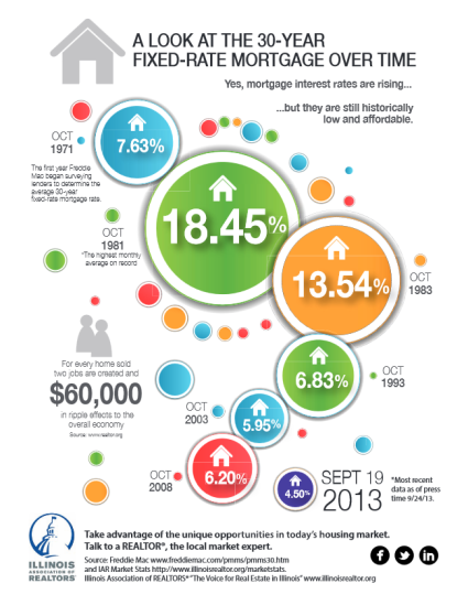 IAR_Infographic