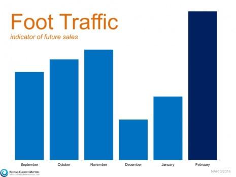 Foot-Traffic-KCM-768x576