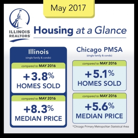 links.illinoisrealtors.org